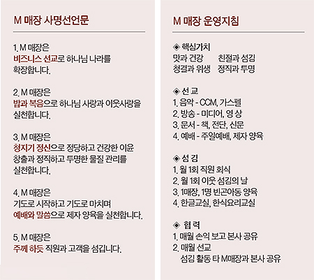 본죽 본월드미션 BM매장 사명선언문 운영지침