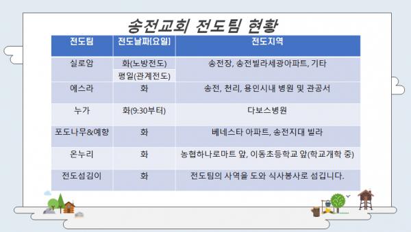 송전교회 전도팀 현황