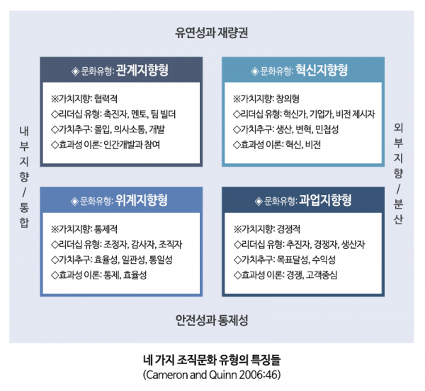 한국선교연구원(kriM) 한국 선교학 포럼