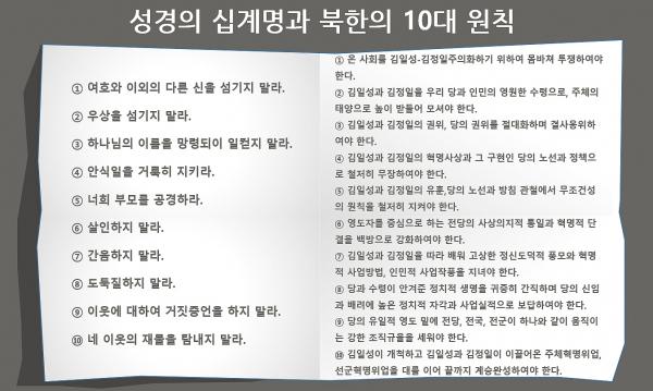 십계명과 북한의 10대 원칙 비교